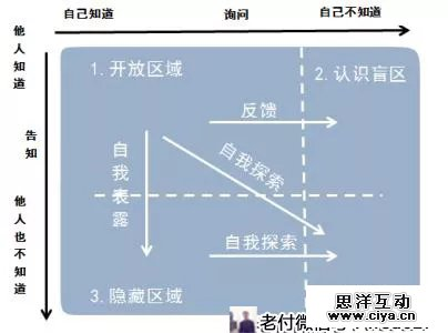 人口结构_人口结构模型